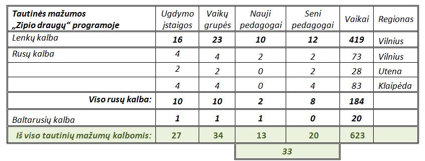 zd_tautine-mazumos-2016-2017